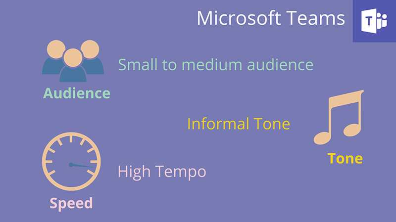 Characteristics of Teams - small to medium audience, informal tone, high tempo