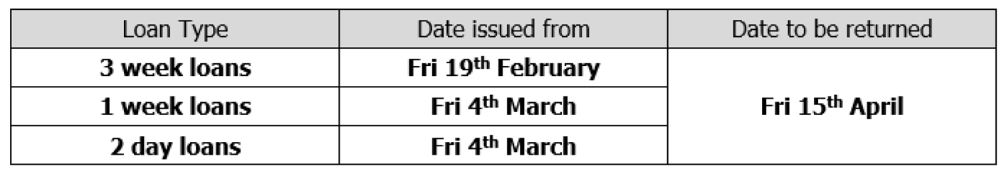 Easter loan dates.png